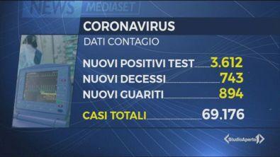 Coronavirus: i contagi sembrano rallentare ma non i morti