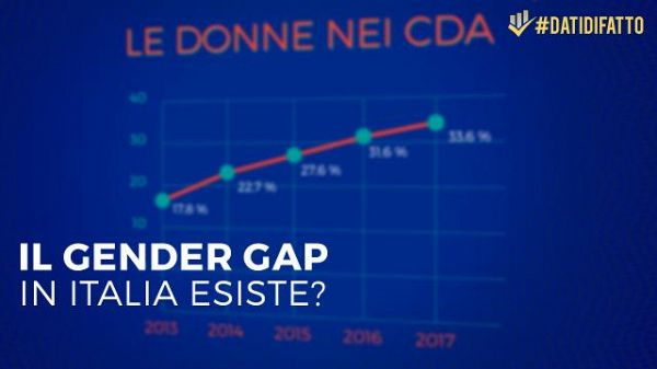 Il gender gap in Italia esiste?