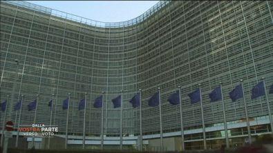 Preoccupazioni europee