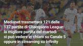 Dove vedere le partite di Champions League 2021-2022