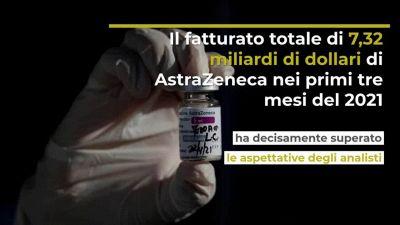 AstraZeneca, i guadagni dal vaccino anti-Covid nonostante le critiche