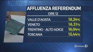 Italia al voto col protocollo covid