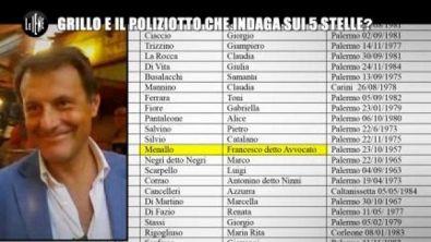 ROMA: Beppe Grillo e il poliziotto della Digos