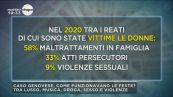 La giornata mondiale contro la violenza sulle donne