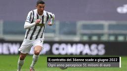 "Juventus, Trezeguet: ""CR7 via? Permetterselo è difficile per tutti"""