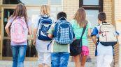 Ritorno a scuola: come scegliere lo zaino giusto per i bambini