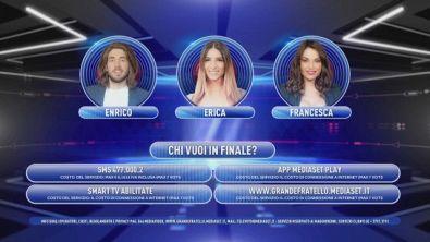 Il televoto per l'ultimo finalista
