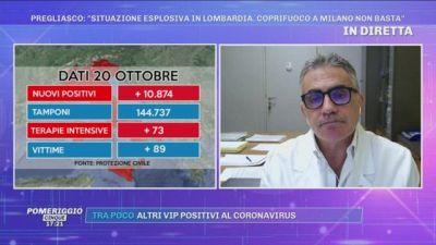 Covid-19, Pregliasco: ''Coprifuoco a Milano non basta''