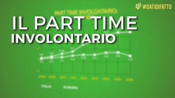 Il part time involontario
