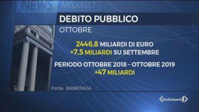 Debito pubblico, un altro record