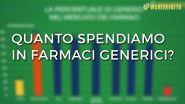 Quanto spendiamo in farmaci generici?