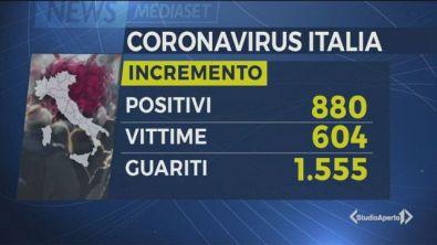 Coronaviurs, frenata dei contagi in Italia