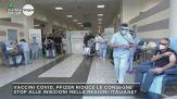 Vaccini Covid, Pfizer riduce le consegne