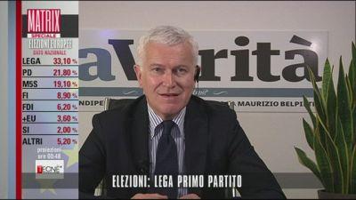 L'analisi di Belpietro al commento di Salvini