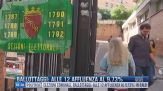 Breaking News delle 16.00 | Ballottaggi: alle 12 affluenza al 9,73%