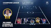 Champions, la Top 11 dei quarti di finale
