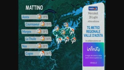 Tg Meteo Regionale Valle d'Aosta