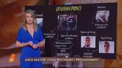Luca Sacchi: i reati contestati agli imputati