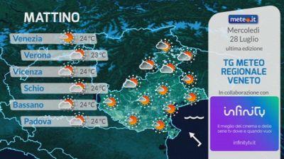 Tg Meteo Regionale Veneto