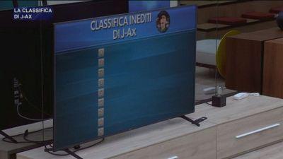 La classifica di J-AX - 2 marzo