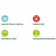 Lloyds farmacia ANALISI CAPELLO