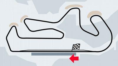 Formula 1, tutto quello che c'è da sapere sul circuito di Portimao