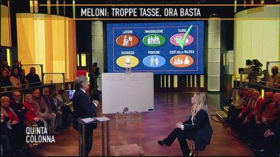 Giorgia Meloni: mamme e tasse