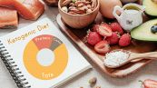 La dieta chetogenica: perdere peso e guadagnare salute
