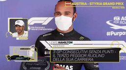GP Stiria - La Race Preview
