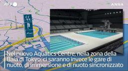 Tokyo 2020, dove gareggeranno gli atleti olimpici e paralimpici