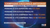 """1,5 mln dosi in arrivo """"Va bene ogni vaccino"""""""